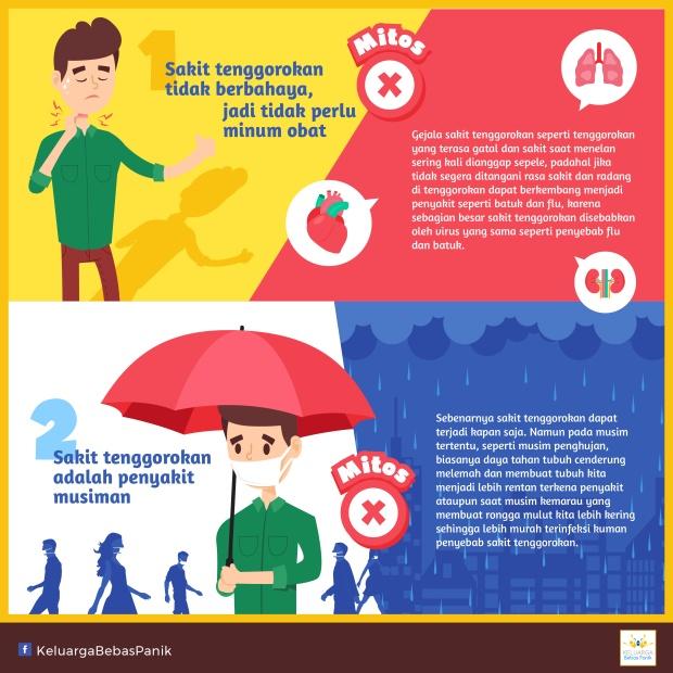 Mitos & Fakta Soal Sakit Tenggorokan